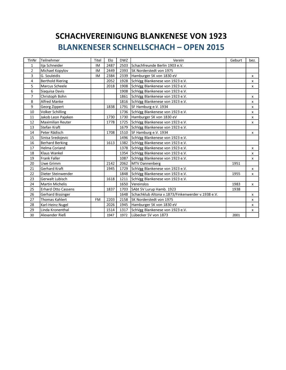 Teilnehmerliste