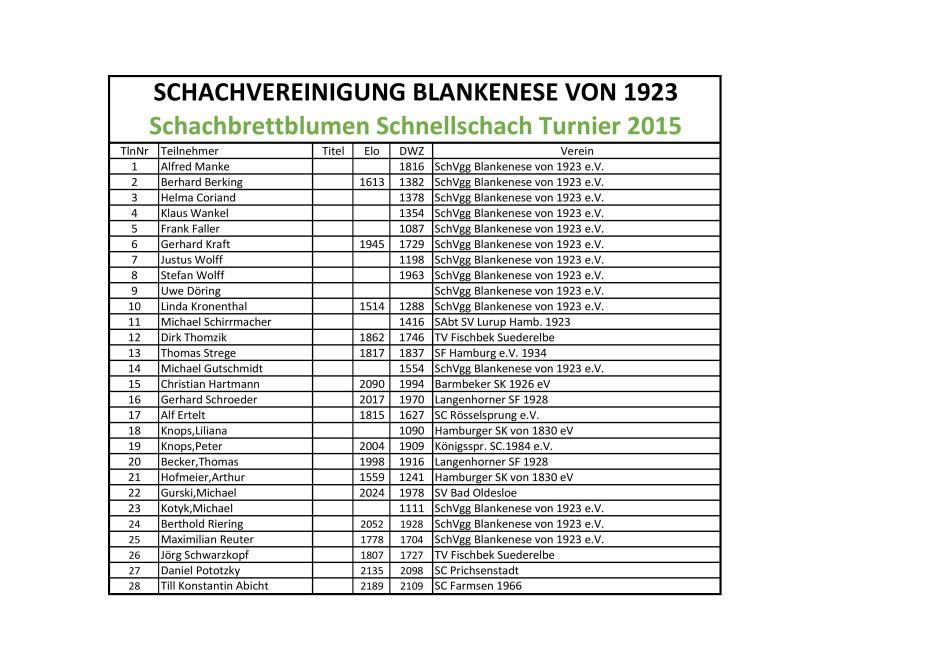 Schachbrettblumen Schnellschach Turnier 2015-page-001