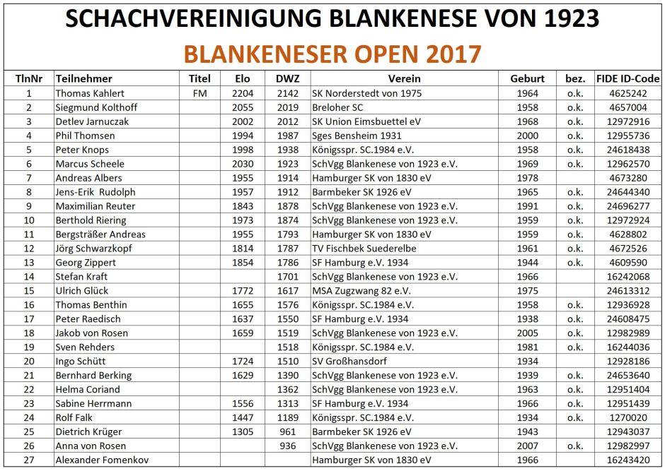 Blankeneser Open 2017