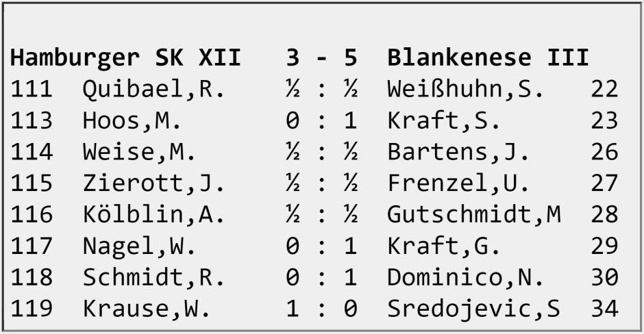 Hamburger SK XII - Blankenese III